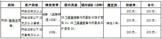2018年四季度郴州移动宽带最新套餐资费-13873566645